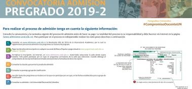 Convocatoria admisión pregrado 2019-2 Universidad Nacional de Colombia